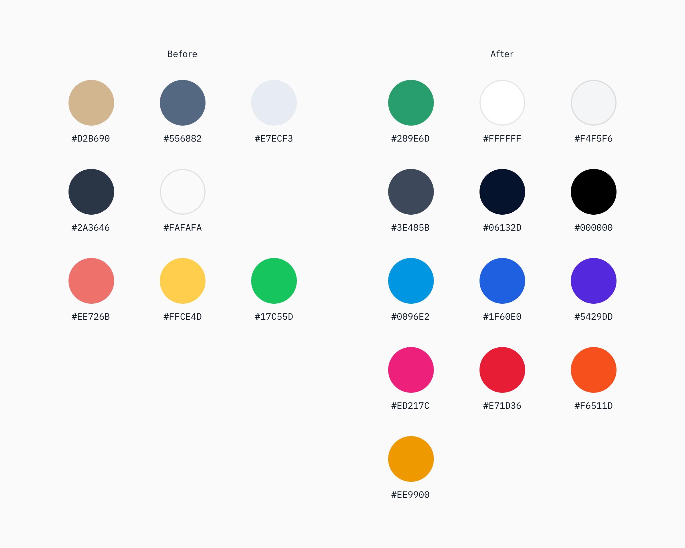 FOSSA's brand color palette